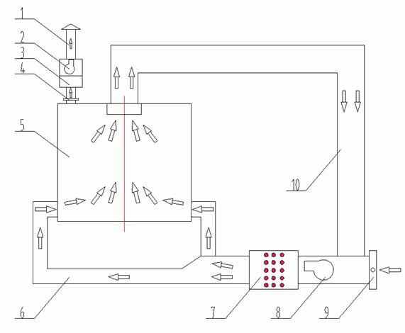 烤漆房温度传感器接线图